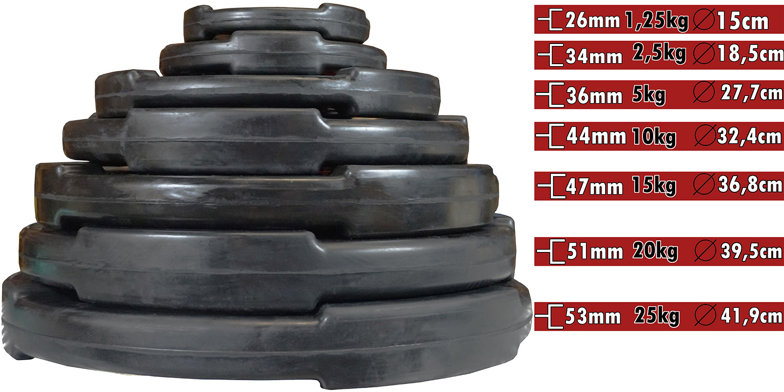 rubber coated gym weights