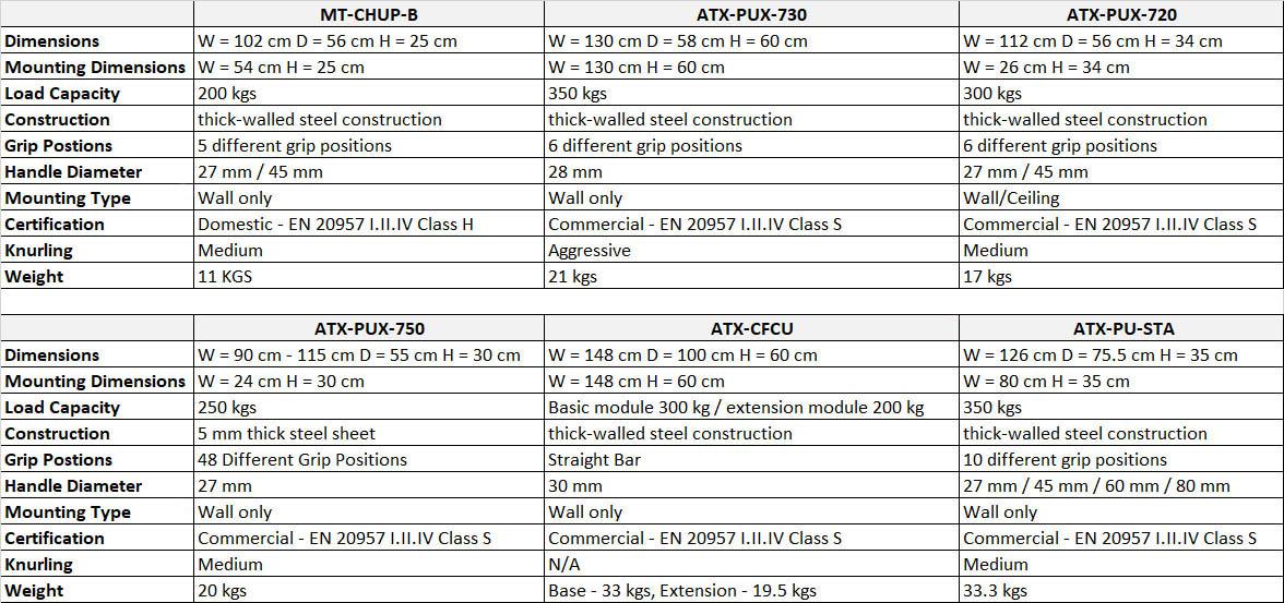 comparison guide